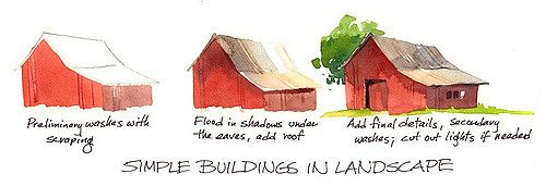 Simple buildings in watercolor | A three-step tutorial--I th… | Flickr