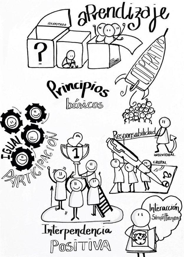 A través del aprendizaje cooperativo, los niños pueden adquirir nuevos conocimientos. Aprender de los demás enriquece