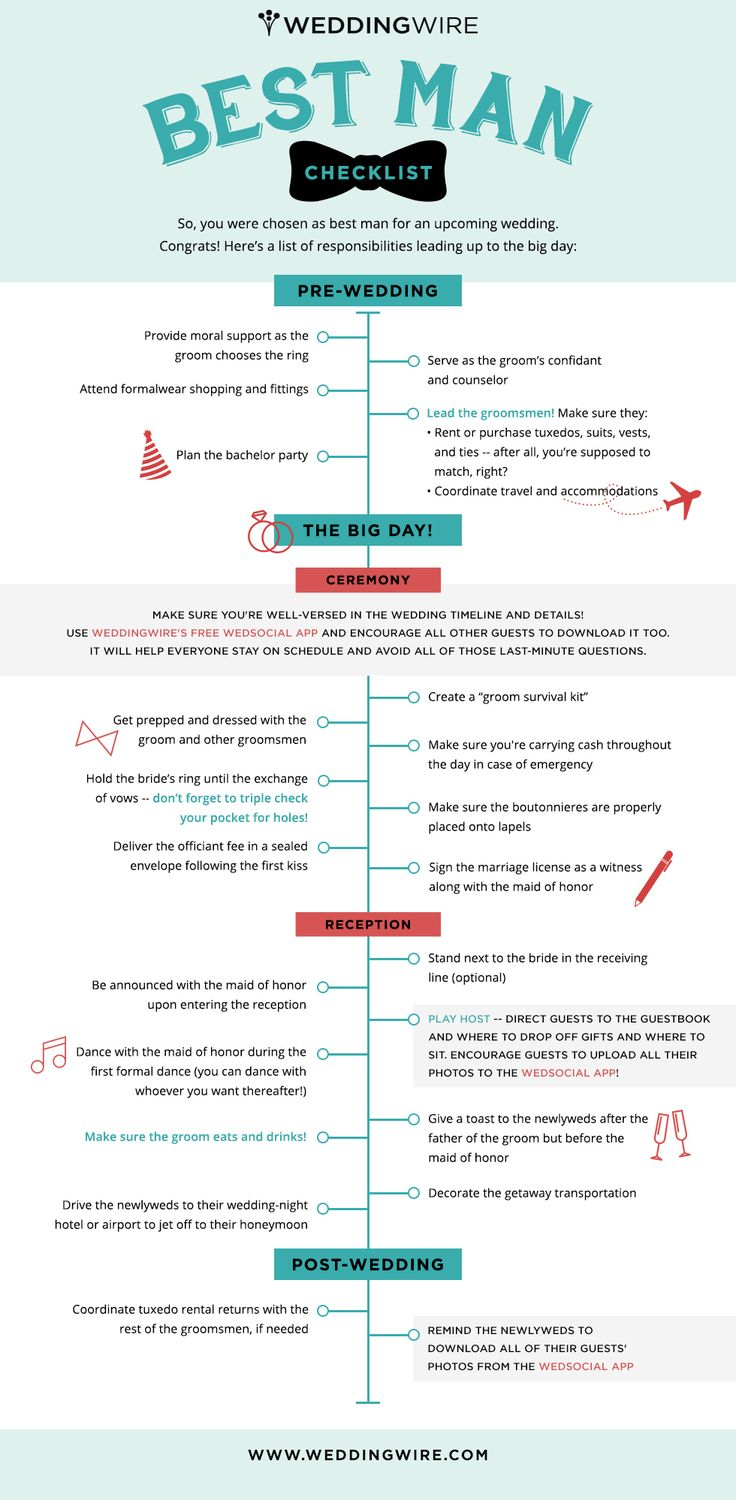 Everything you need to know to be an awesome best man