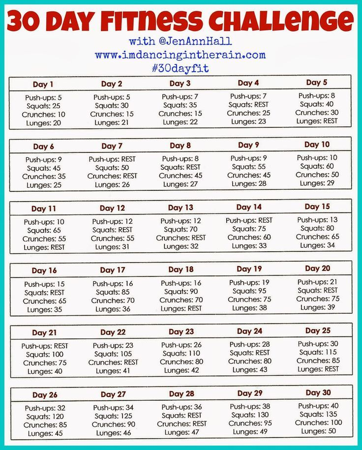 12 day fat burning workout