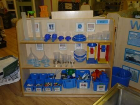 EYFS Learning Environment, well organised water area