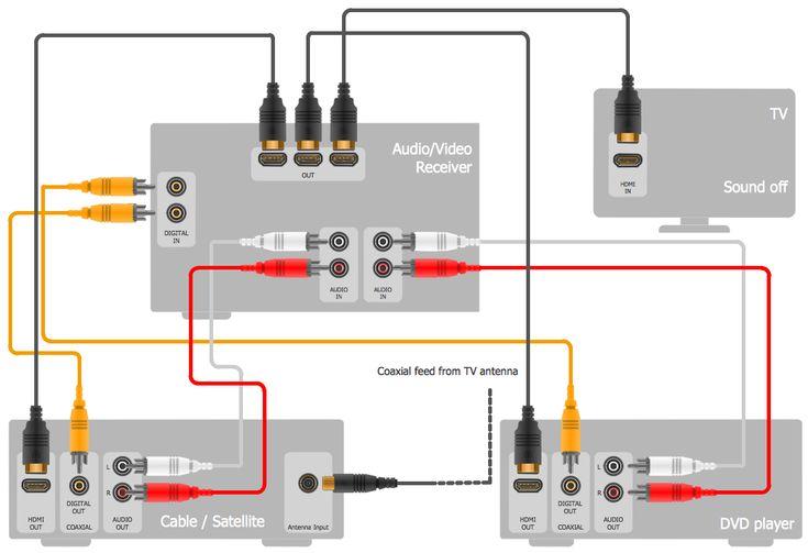 Surround Sound Speaker Hook Up Diagram