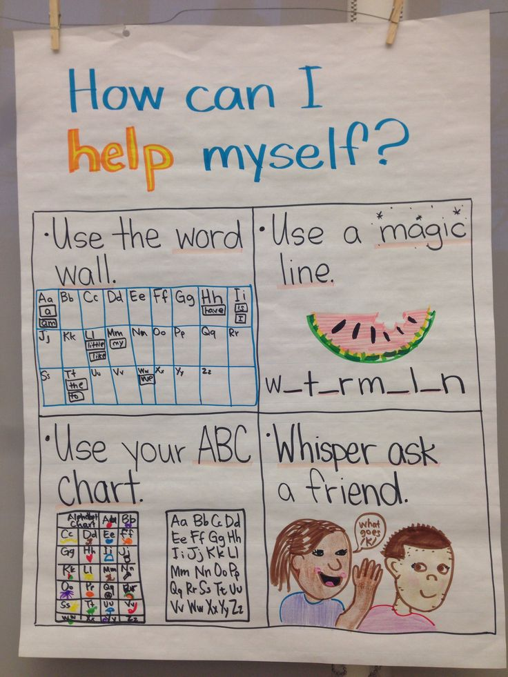 How to help yourself during writers workshop. Kindergarten writing chart.