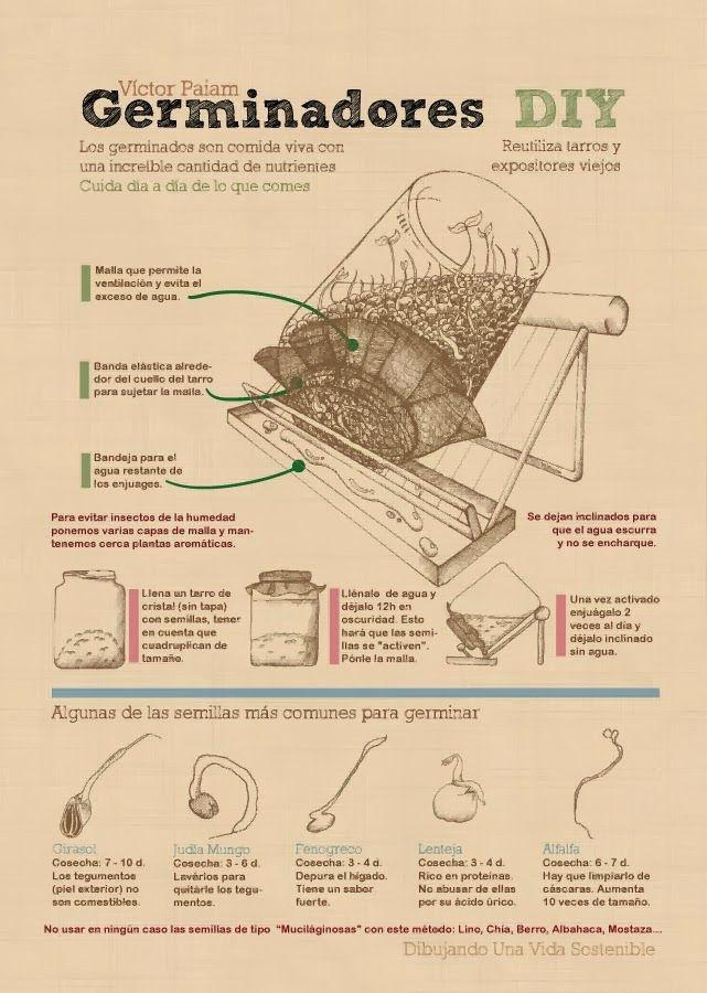 Buscamos patrocinadores para más infografías y manuales, con jugosas recompensas: https://www.patreon.com/duvs Víctor Paiam - Servicio de ...