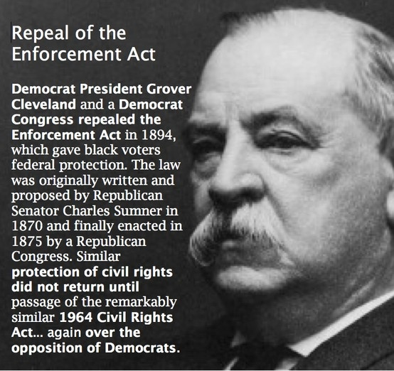 Grover Cleveland Quotes: Repeal Of The Enforcement Act, 1894, Under Democrat