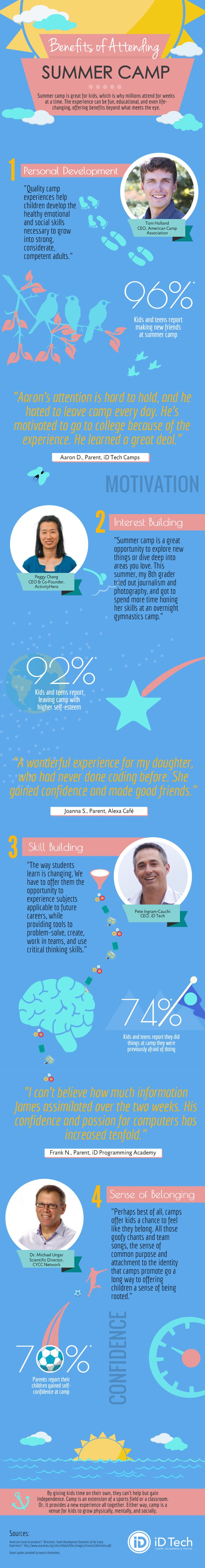 12 best parent questions images on pinterest summer camps 11 lasting benefits of summer camp fandeluxe Gallery