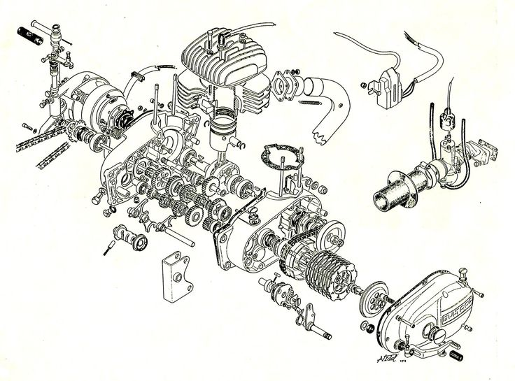 17 best images about random norton motorcycle bmw bultaco engine exploded view scanned from an old steve s bultaco catalog