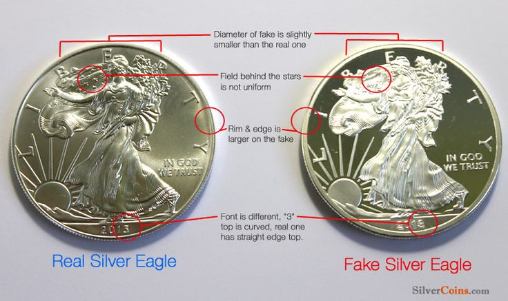 Fake silver coins -- How To Tell A Real vs. A Fake Silver Eagle