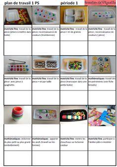 Voici le plan de travail , que j'ai mis en place cette année pour pouvoir suivre le travail de manipulation individualisé de chaque élève de Petite Section (PS)