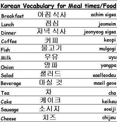 Simple words | All About Korea