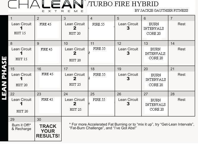 ... Turbo Fire Custom Hybrid Program for Busy Working Moms | Fire