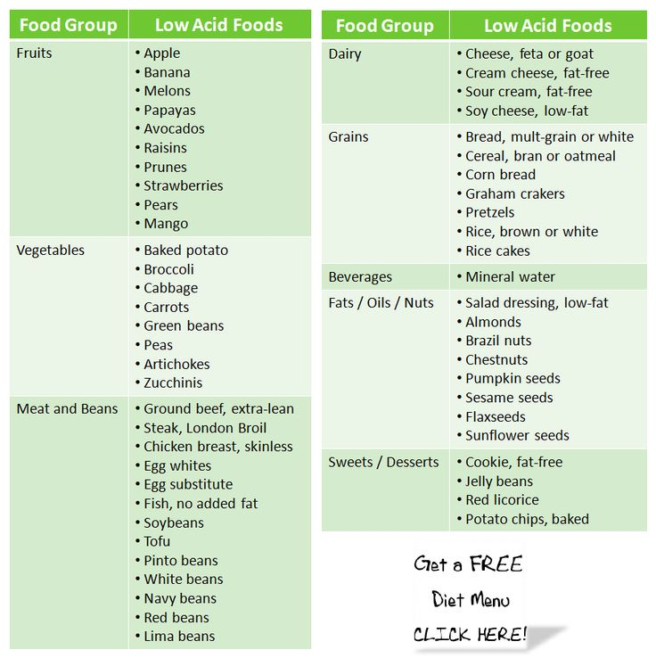 Low acid foods chart. Helpful for people with acid reflux.