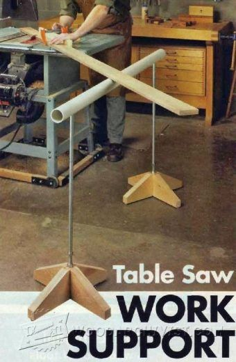 Best Place for Your Table Saw - Workshop Solutions Projects, Tips and Tricks   WoodArchivist.com