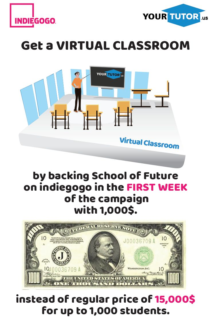 Back us with 1,000$ in the first week of the campaign and Get a FREE VIRTUAL CLASSROOM for 2 years! #freevirtualclassroom #schooloffuture #virtualclassroom