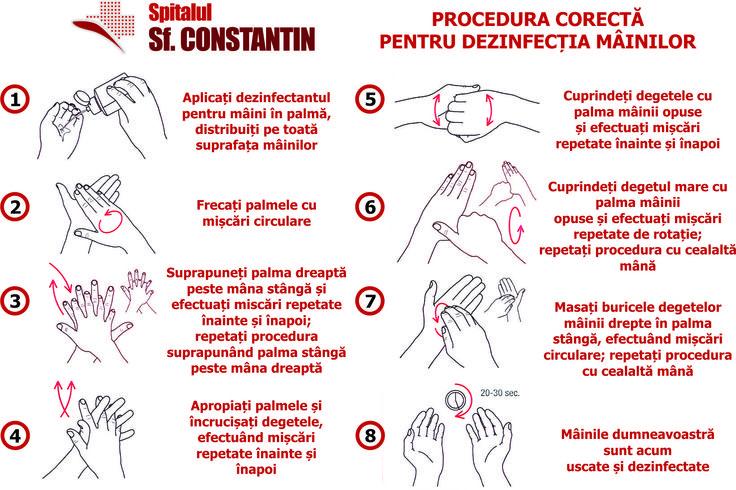 Procedura corecta de dezinfectie a mainilor / The correct procedure for Hand Hygiene #hi54life #safeHANDS