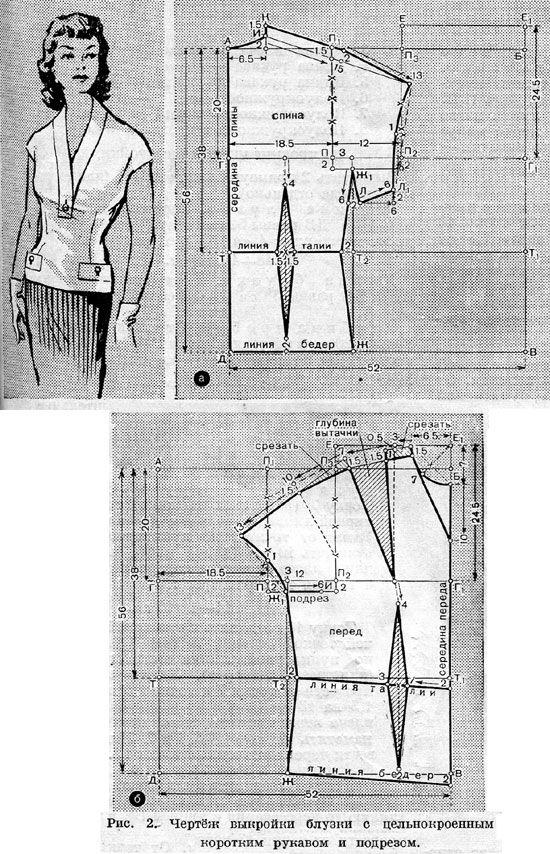 .Blusa con dardos de mama, de una sola pieza de la manga corta y corte sesgado (Fig. 2). Para construir un patrón de dibujo debe quitar las siguientes medidas:..... 1 Largo de la espalda a nivel de la cintura - 38 cm 2 Longitud de transmisión hasta el nivel de la cintura - 51 cm 3 Anchura de la espalda - 14 cm 4 cuello semicírculo - 18 cm 5 pecho semicírculo - 48 cm 6 caderas semicírculo - 50 cm.