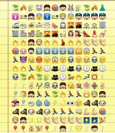 The Hunger Games retold through emoticons :D