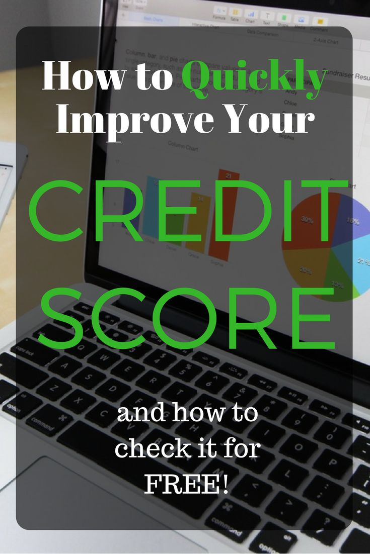 How I raised by credit score by 69 points in under 3 months.