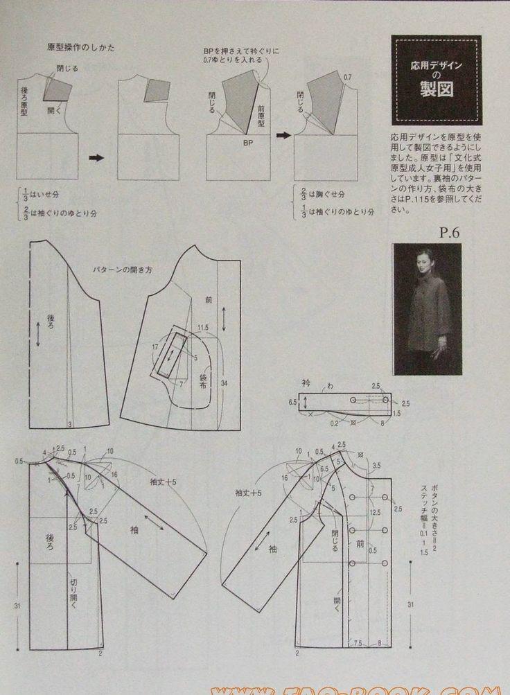 modelist kitapları: raglan sleeve varieties