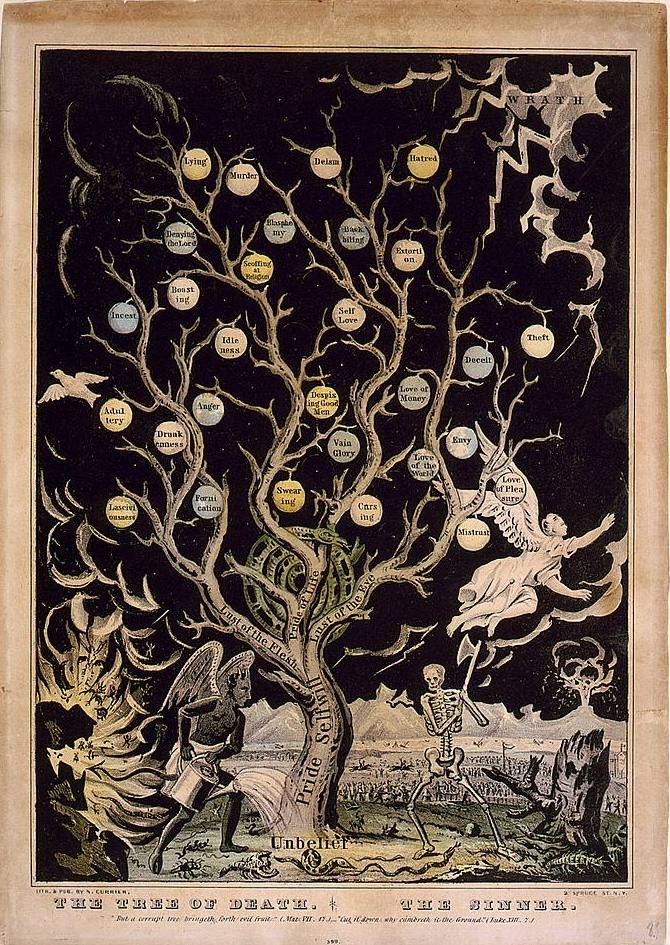 The Tree of Death - the Sinner, 1845 c. (If you look closely you'll see it's interesting schema of sin.)
