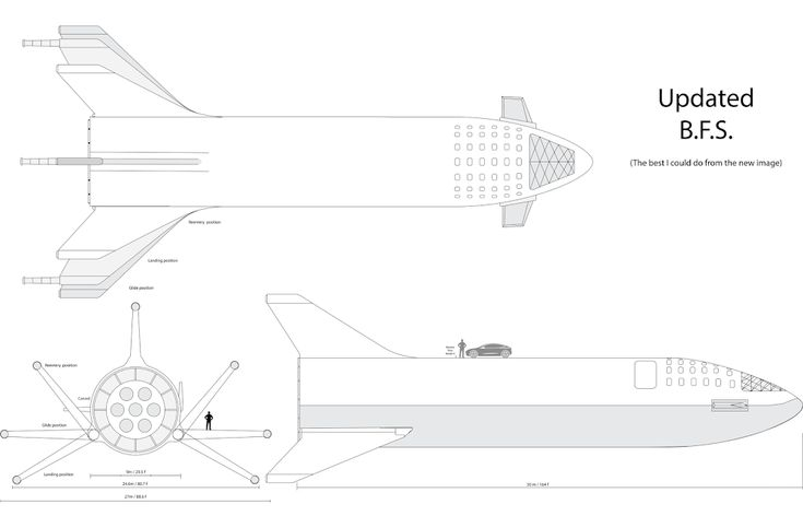 official  updated design of spacex u0026 39 s big falcon ship and big announcement on september 17