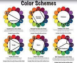 Color wheel and Fashion - Defining color relationships