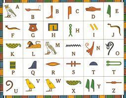 Resultado de imagen para signos egipcios y significados