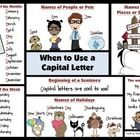Freebie! When to Use a Capital Letter Poster! Use this poster as part of your writing lesson on using capital letters or hang as anchor ....Follow for Free 'too-neat-not-to-keep' literacy tools  other fun teaching stuff :)