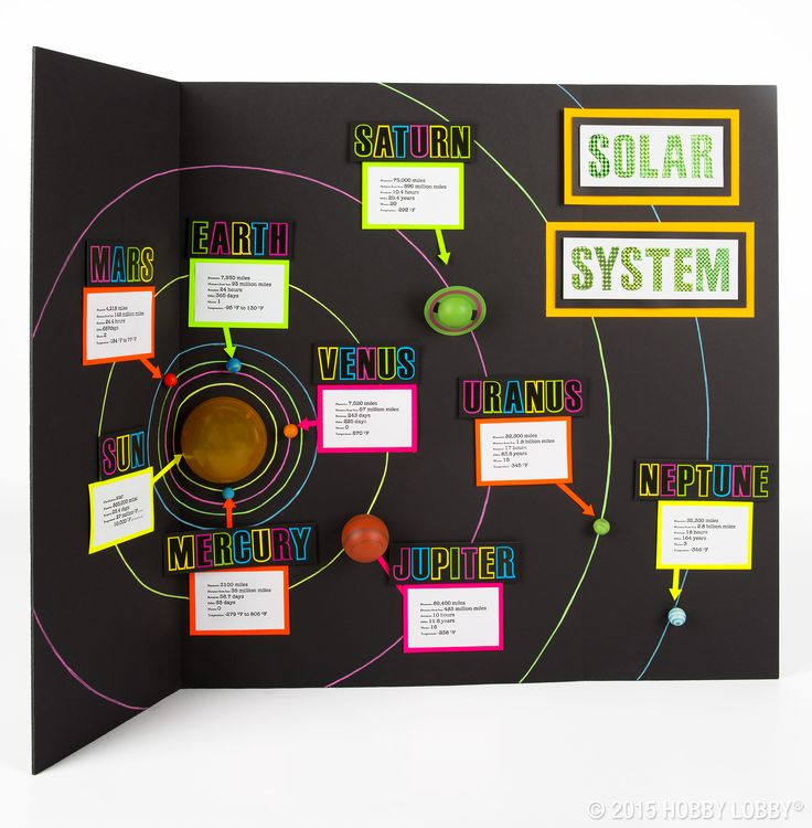 make your science fair project outtathisworld with some