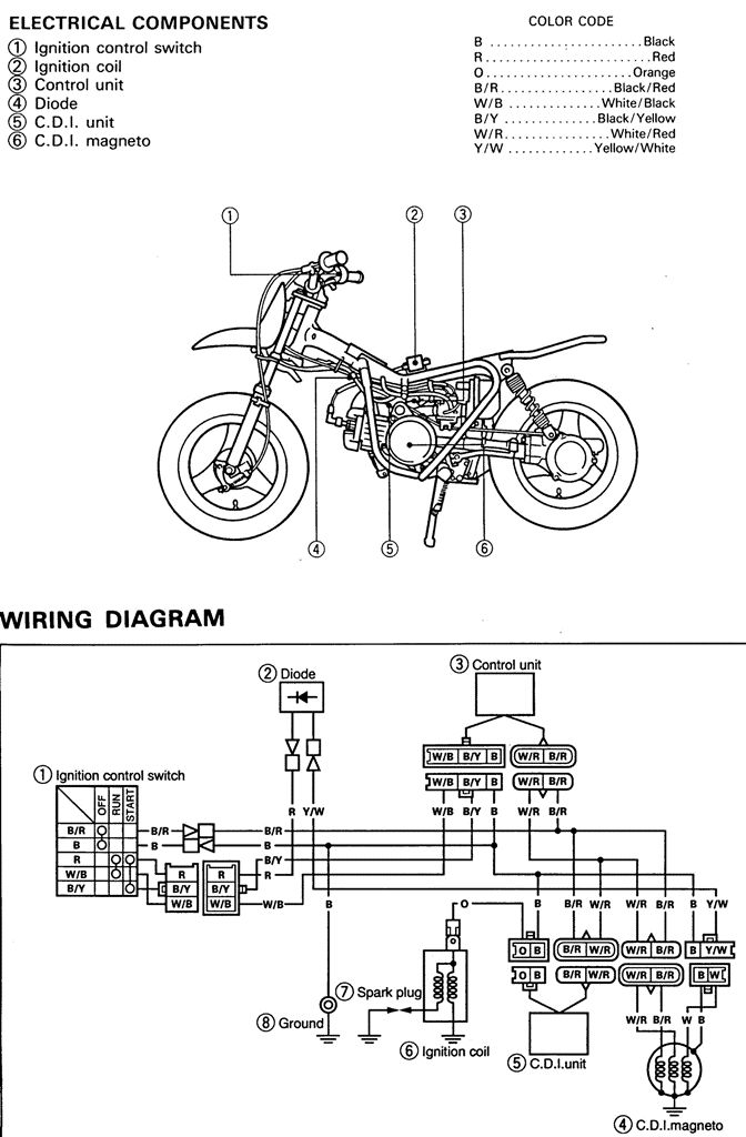 Yamaha Dirt Bike Wiring Diagram -Bike Life- Pinterest Dirt