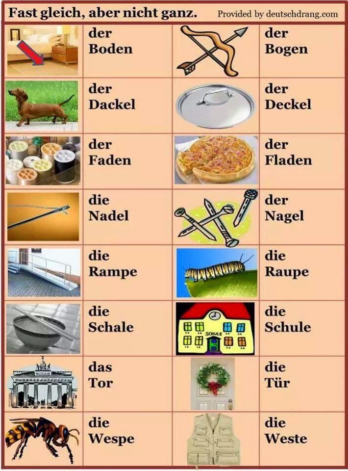 Sa+invatam+impreuna+limba+germana!Acum+si+tu+poti+invata+Germana+Rapid+si+cu+efort+minim!+Curs+de+limba+germana+la+nivel+International+(36).jpg (710×960)