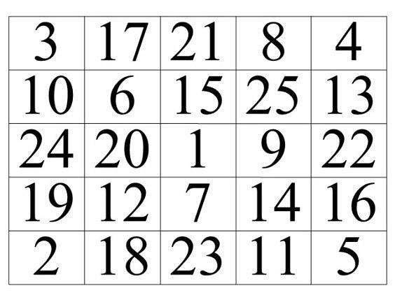 Таблица Шульте  Данная таблица используется для того, чтобы расширить свое поле зрения.  Правила тренировки на таблицах Шульте: находить цифры необходимо беззвучным счётом, то есть про себя, в возрастающем порядке от 1 до 25 (без пропуска).  Найденные цифры указываются только взглядом. В результате такой тренировки время считывания одной таблицы должно быть не более 25 сек. Перед началом работы с таблицей взгляд фиксируется в ее центре, чтобы видеть таблицу целиком. При поиске следующих друг…