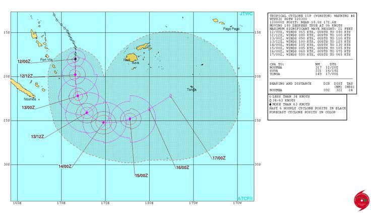 Bulletin cyclonique (tempête tropicale ou cyclone) : WINSTON