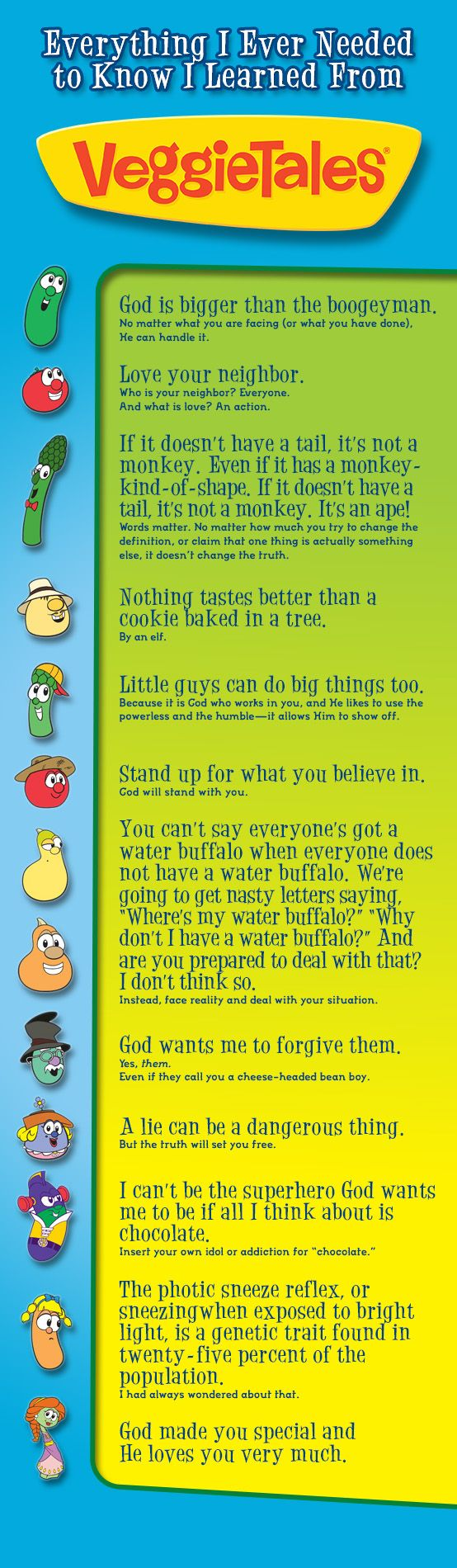 Everything I Needed To Know I Learned From Veggietales