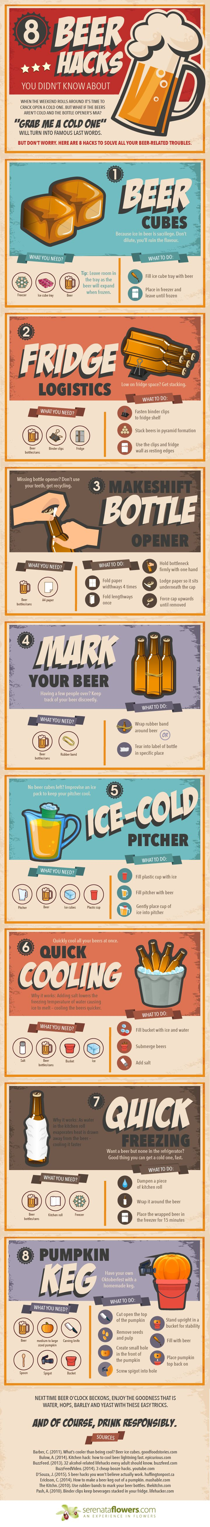 8 Fun Beer Hacks That Will Change the Way You Chug