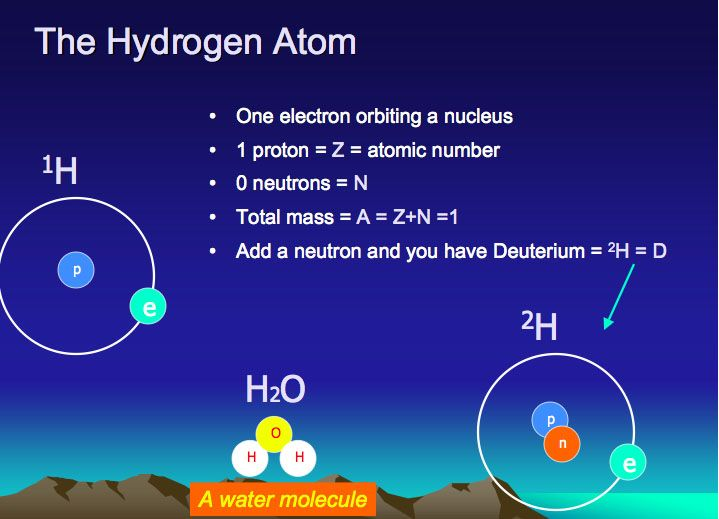 a critical look at water and the water molecule Water is called a polar molecule because it has a positive side and a negative side, called a dipole moment in contrast, the carbon in methane shares electrons equally with the 4 hydrogens methane's does not have a dipole moment, and in contrast with water is non-polar.