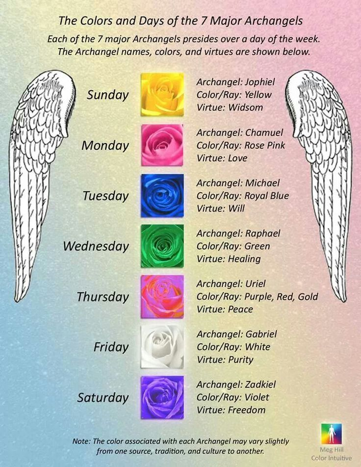 The Colors   Days of the 7 Major Archangels | #mindpsychespirit #archangelcorrespondences