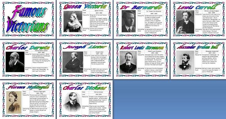 KS2 History Teaching Resource - Victorian Times - Famous Victorians FREE printable classroom display posters for primary schools
