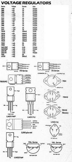 Transistor ConnectionsHomer Simpson