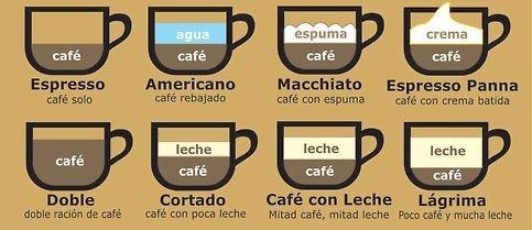 tipos-de-cafe2