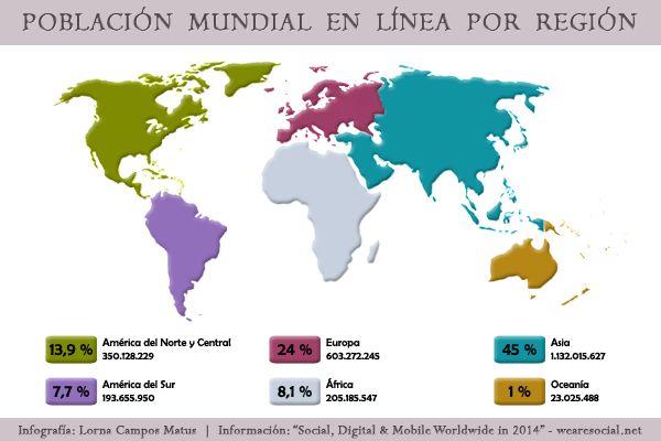 La alerta en torno al impacto ambiental que genera Internet | Por @Lorna Campos M.  para Red de Profesionales