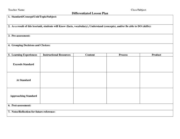 The 25+ best Differentiated instruction examples ideas on - sample assessment plan