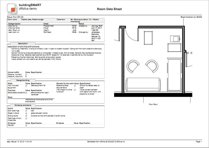 room data sheet  rds