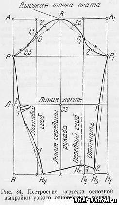 Построение чертежа основной выкройки узкого одношовного рукава