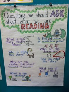 A visual poster to have in the classroom reminding students of the questions they should be asking themselves while reading.