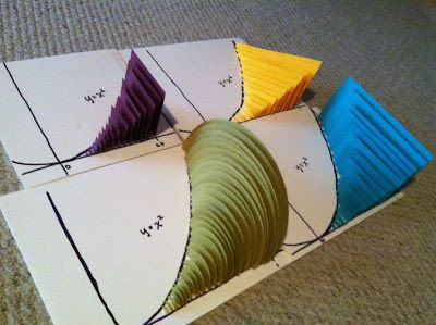 EPSILON-DELTA: #Made4Math: Volumes in Calculus Great Blog of Creative high school Math Projects, Assignments and Activities.