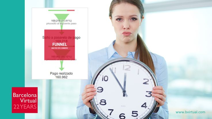 #ECOMMERCE · Is your Purchase Funnel slow, killing sales? Our #funnelanalysis creates flow & improves #conversions: http://services.bvirtual.com