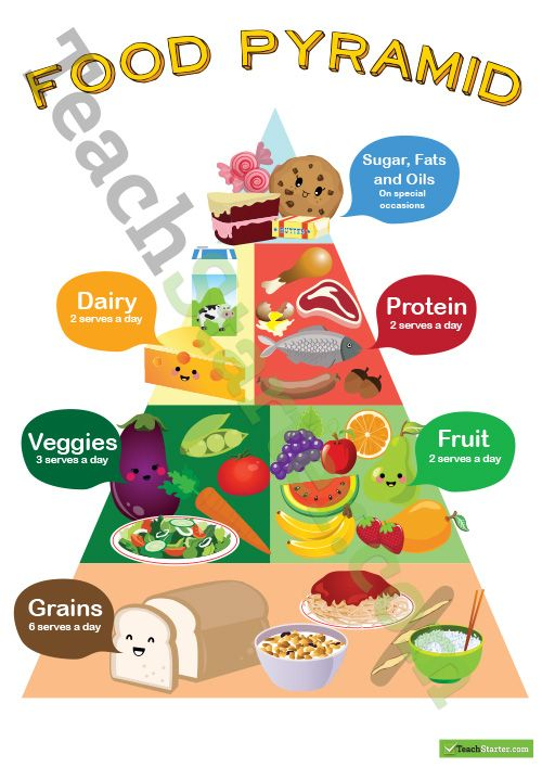 Healthy Food Pyramid Updated