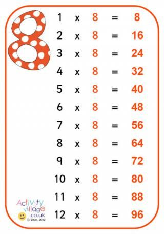 Best 25 times table poster ideas on pinterest for 11 times table trick