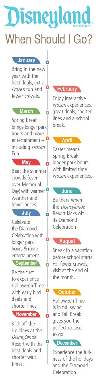 Month-by-Month Disneyland Planning Guide
